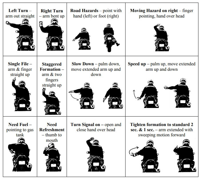 chart of riding hand signals